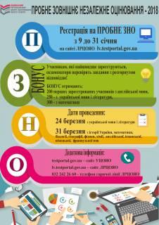"""Інформаційна картка """"Пробне ЗНО 2018"""""""